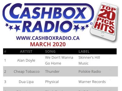 Cashbox Radio