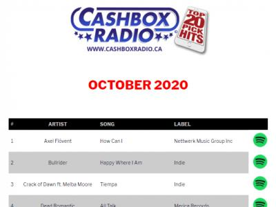 Cashbox Radio Top 20